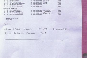 Risultati la Ghezzanissima – Ghezzano, S. Giuliano Terme – 08/10/17